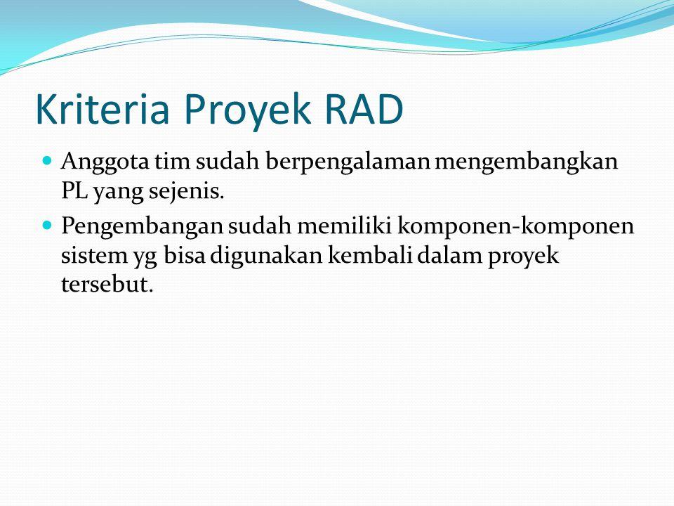 Kriteria Proyek RAD Anggota tim sudah berpengalaman mengembangkan PL yang sejenis. Pengembangan sudah memiliki komponen-komponen sistem yg bisa diguna