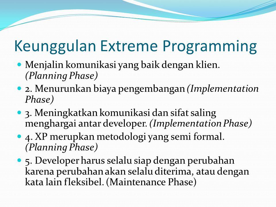 Keunggulan Extreme Programming Menjalin komunikasi yang baik dengan klien. (Planning Phase) 2. Menurunkan biaya pengembangan (Implementation Phase) 3.