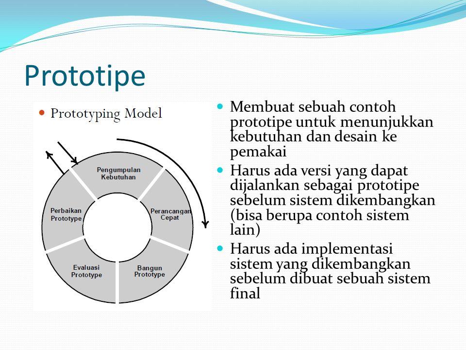 Prototipe Membuat sebuah contoh prototipe untuk menunjukkan kebutuhan dan desain ke pemakai Harus ada versi yang dapat dijalankan sebagai prototipe se
