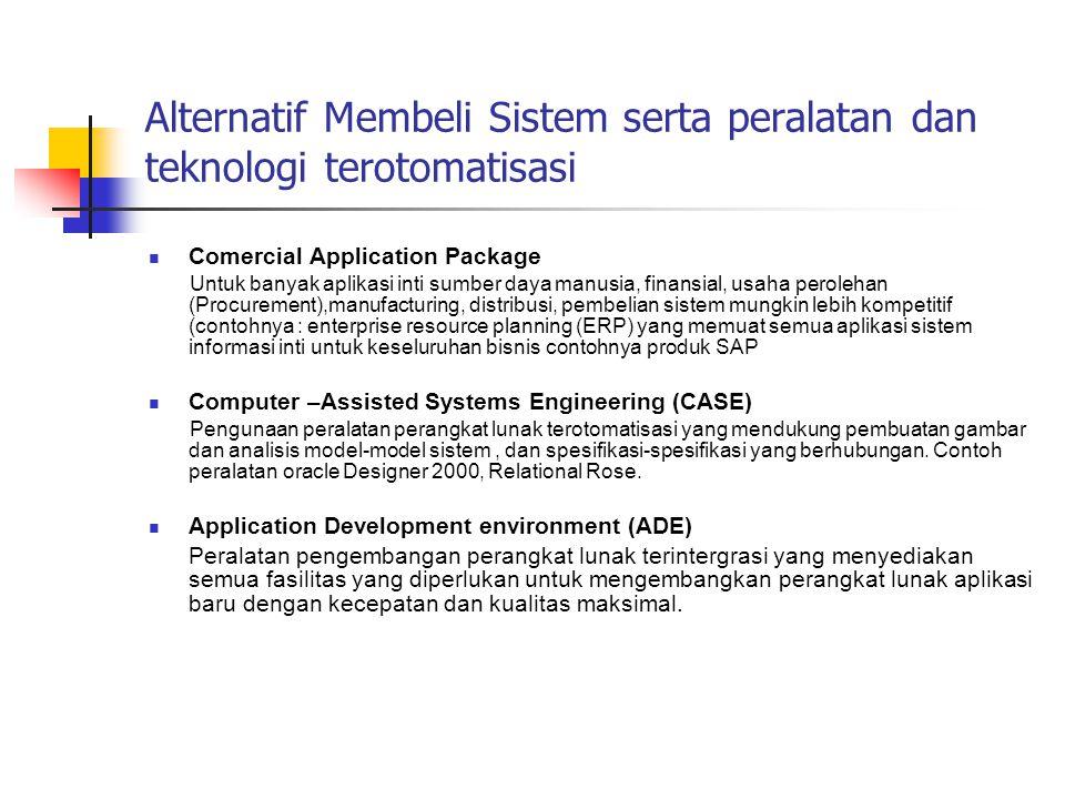Alternatif Membeli Sistem serta peralatan dan teknologi terotomatisasi Comercial Application Package Untuk banyak aplikasi inti sumber daya manusia, f