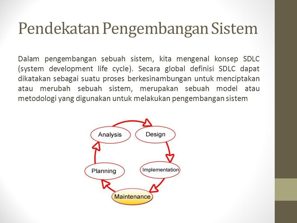Proses Pengembangan Sistem System development process/ process pengembangan sistem adalah satu set aktivitas, metode, dan peralatan terotomasi yang digunakan stakeholder untuk mengembangkan dan memelihara sistem informasi dan perangkat lunak.