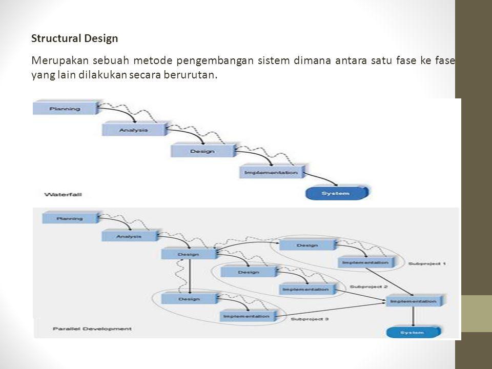 Structural Design Merupakan sebuah metode pengembangan sistem dimana antara satu fase ke fase yang lain dilakukan secara berurutan.