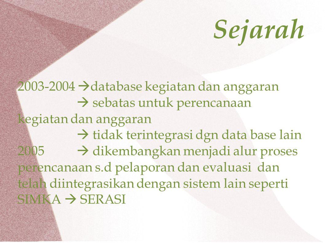 Sejarah 2003-2004  database kegiatan dan anggaran  sebatas untuk perencanaan kegiatan dan anggaran  tidak terintegrasi dgn data base lain 2005  dikembangkan menjadi alur proses perencanaan s.d pelaporan dan evaluasi dan telah diintegrasikan dengan sistem lain seperti SIMKA  SERASI