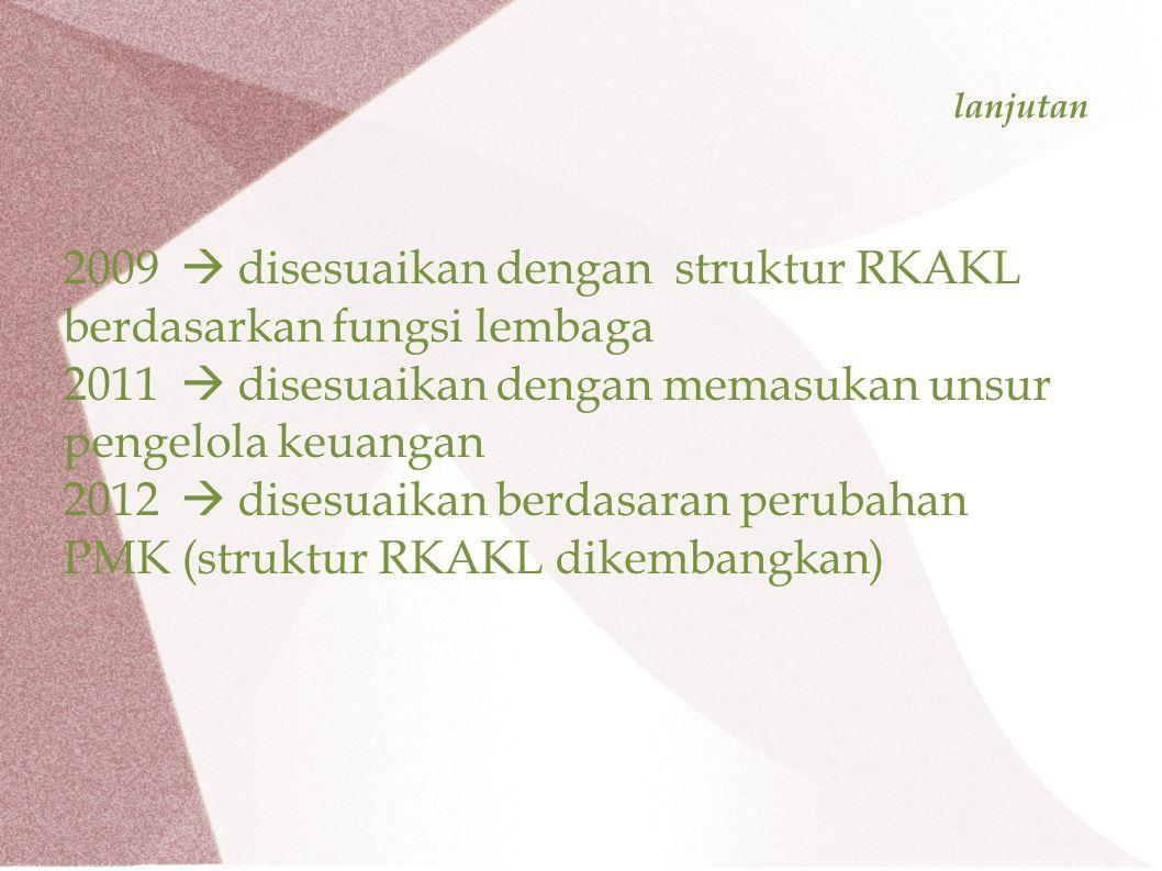 lanjutan 2009  disesuaikan dengan struktur RKAKL berdasarkan fungsi lembaga 2011  disesuaikan dengan memasukan unsur pengelola keuangan 2012  disesuaikan berdasaran perubahan PMK (struktur RKAKL dikembangkan)