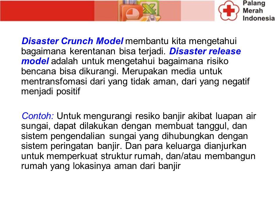 Disaster Crunch Model membantu kita mengetahui bagaimana kerentanan bisa terjadi. Disaster release model adalah untuk mengetahui bagaimana risiko benc
