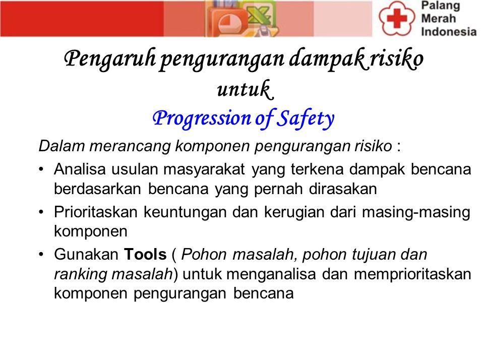 Pengaruh pengurangan dampak risiko untuk Progression of Safety Dalam merancang komponen pengurangan risiko : Analisa usulan masyarakat yang terkena da