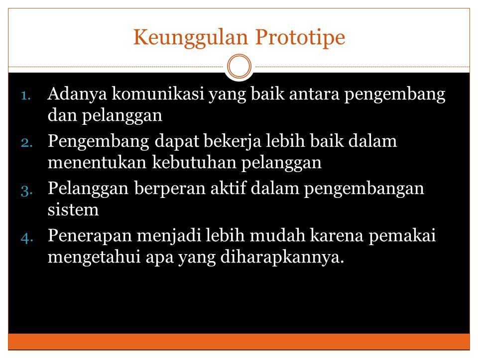 Keunggulan Prototipe 1. Adanya komunikasi yang baik antara pengembang dan pelanggan 2.