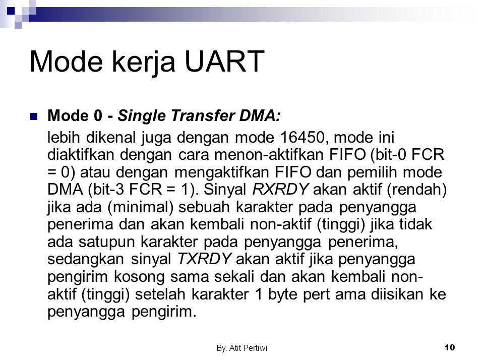 By. Atit Pertiwi10 Mode kerja UART Mode 0 - Single Transfer DMA: lebih dikenal juga dengan mode 16450, mode ini diaktifkan dengan cara menon-aktifkan