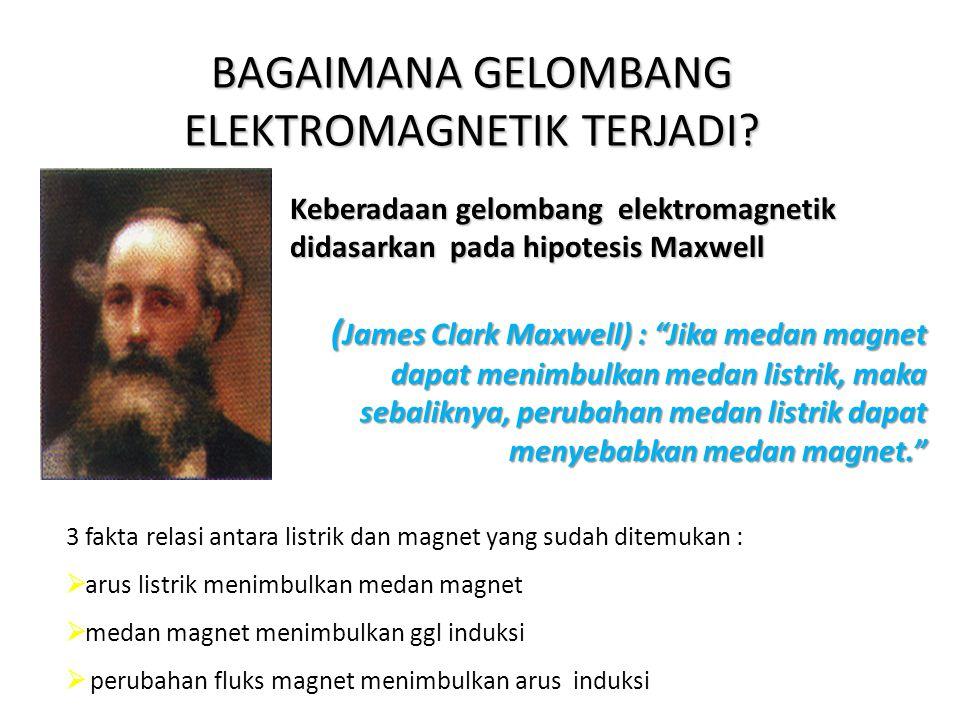 Sifat-sifat gelombang elektromagnetik 1.Gelombang elektromagnetik dapat merambat dalam ruang tanpa medium 2.