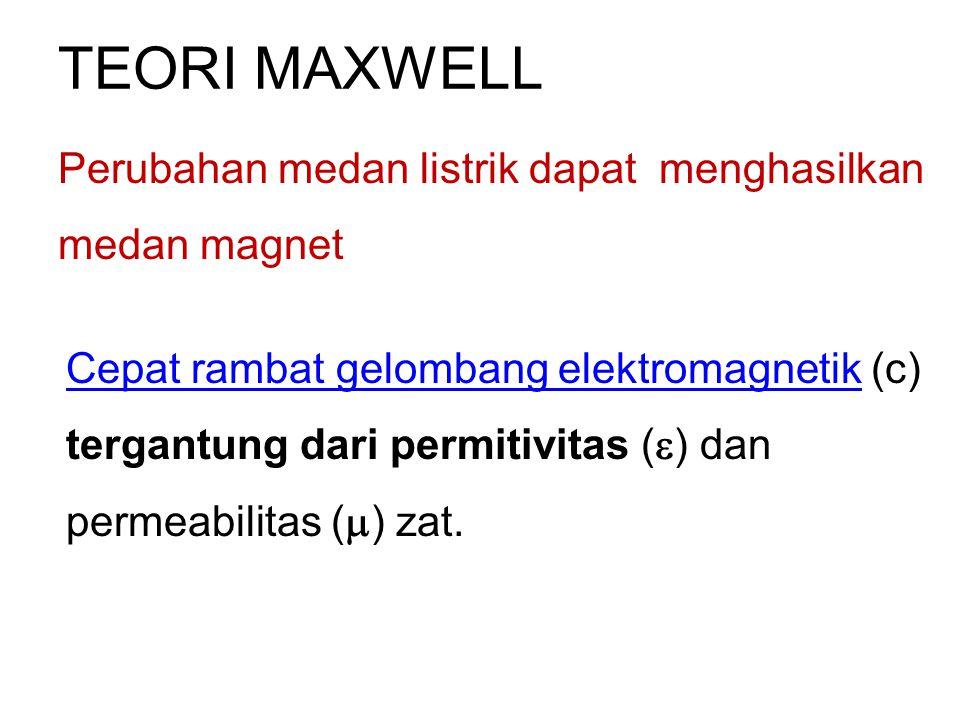 Kebenaran Hipotesa Maxwell tentang adanya gelombang elektromagnetik pada akhirnya dibuktikan oleh Heinrich Hertz Heinrich Hertz menemukan cara menghasilkan gelombang radio dan menentukan kelajuannya