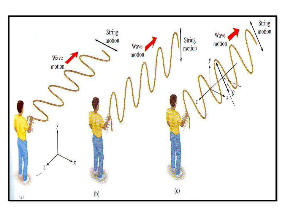 TEORI MAXWELL Perubahan medan listrik dapat menghasilkan medan magnet Cepat rambat gelombang elektromagnetikCepat rambat gelombang elektromagnetik (c) tergantung dari permitivitas (  ) dan permeabilitas (  ) zat.