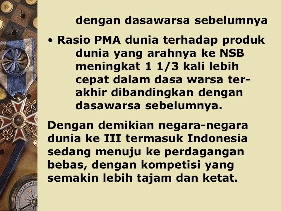 1996/97 1997/98 1998/99 1999/2000 No Daerah 01.Aceh 02.