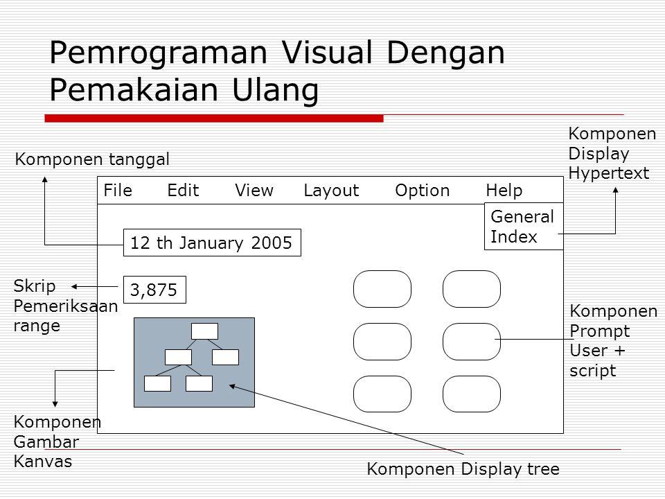 Pemrograman Visual Dengan Pemakaian Ulang File Edit View Layout Option Help General Index 12 th January 2005 Komponen tanggal 3,875 Skrip Pemeriksaan