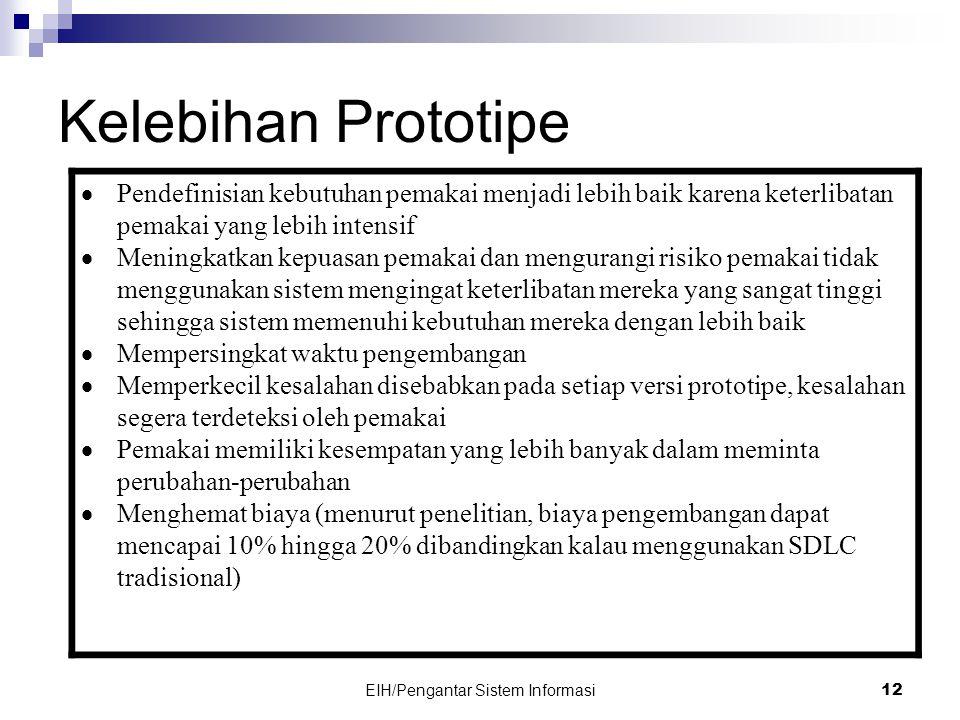 EIH/Pengantar Sistem Informasi 12 Kelebihan Prototipe.  Pendefinisian kebutuhan pemakai menjadi lebih baik karena keterlibatan pemakai yang lebih int