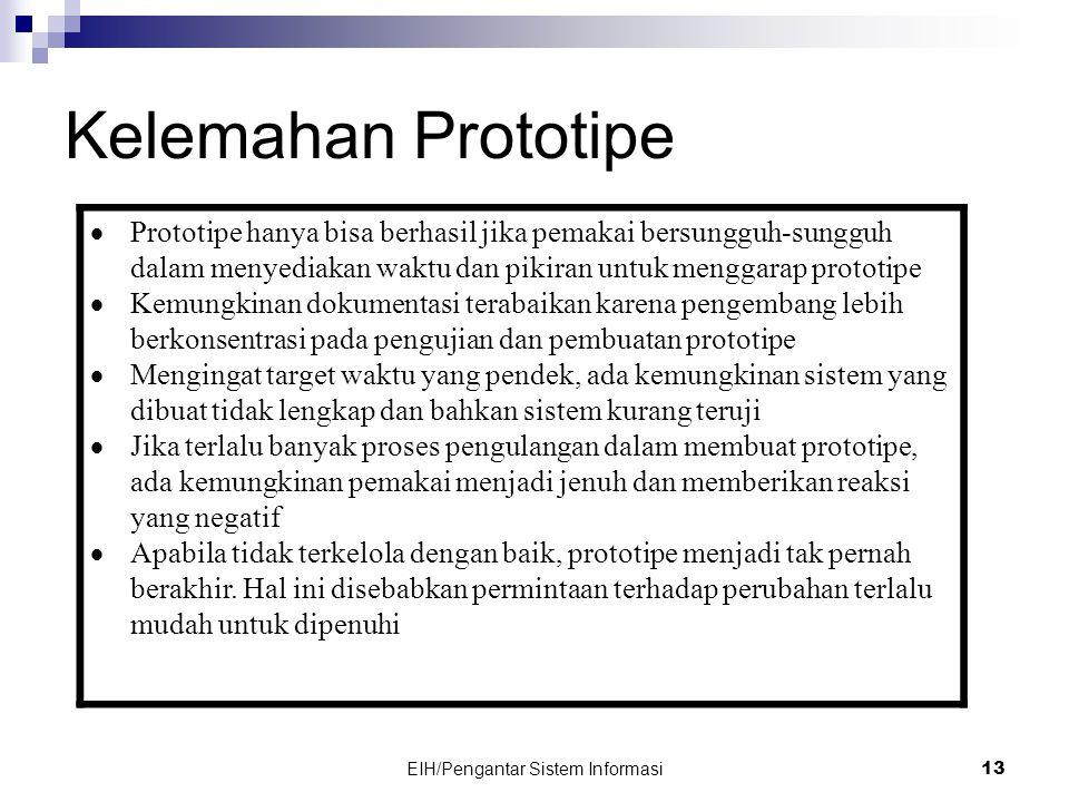 EIH/Pengantar Sistem Informasi 13 Kelemahan Prototipe  Prototipe hanya bisa berhasil jika pemakai bersungguh-sungguh dalam menyediakan waktu dan piki