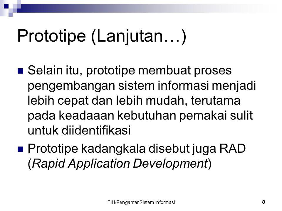 EIH/Pengantar Sistem Informasi 9 Sasaran Prototipe (Lucas, 2000) 1.