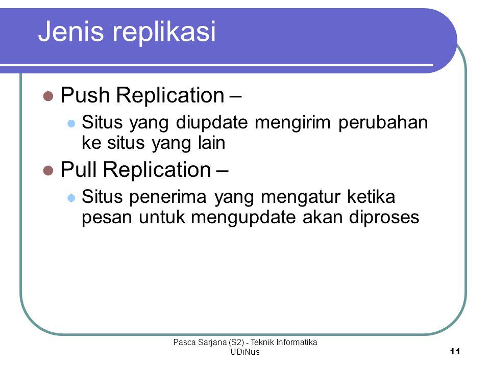 Pasca Sarjana (S2) - Teknik Informatika UDiNus 11 Jenis replikasi Push Replication – Situs yang diupdate mengirim perubahan ke situs yang lain Pull Re