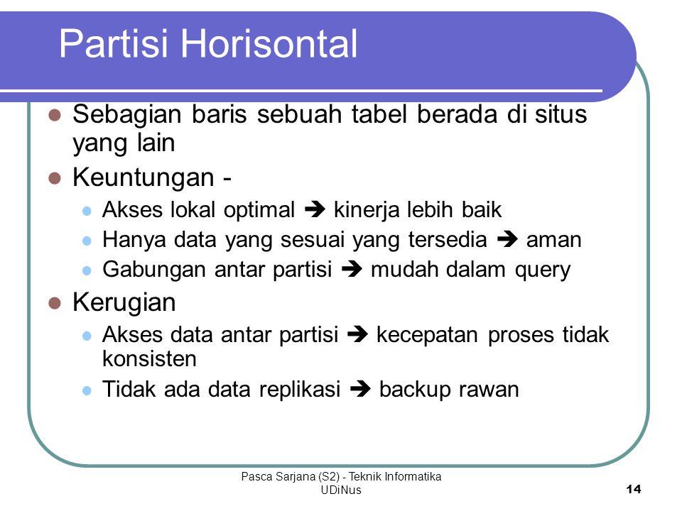 Pasca Sarjana (S2) - Teknik Informatika UDiNus 14 Partisi Horisontal Sebagian baris sebuah tabel berada di situs yang lain Keuntungan - Akses lokal op