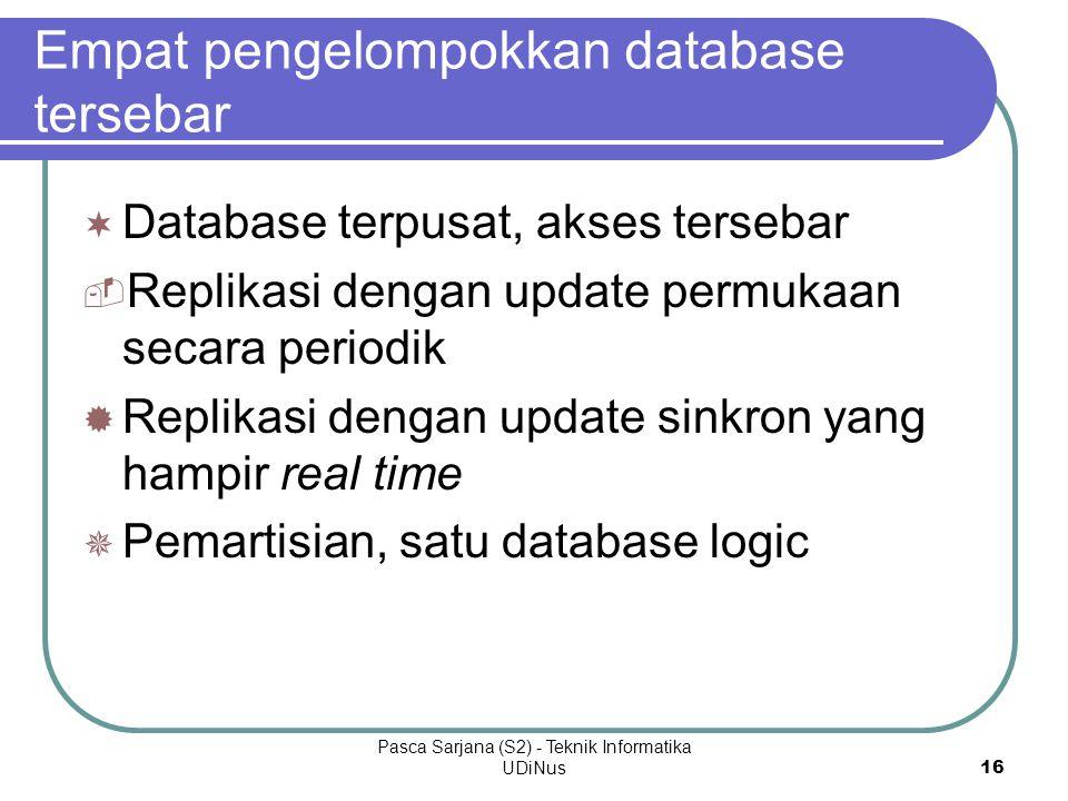 Pasca Sarjana (S2) - Teknik Informatika UDiNus 16 Empat pengelompokkan database tersebar ¬ Database terpusat, akses tersebar  Replikasi dengan update