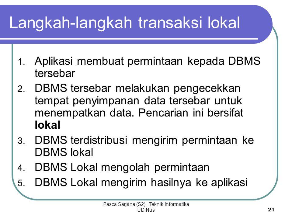 Pasca Sarjana (S2) - Teknik Informatika UDiNus 21 Langkah-langkah transaksi lokal 1. Aplikasi membuat permintaan kepada DBMS tersebar 2. DBMS tersebar