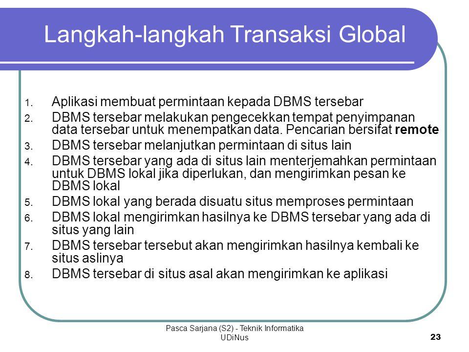 Pasca Sarjana (S2) - Teknik Informatika UDiNus 24 Arsitektur DBMS tersebar yang memperlihatkan langkah-langlah transaksi global Transaksi global – beberapa data ada di situs yang berbeda 1 2 4 5 6 3 7 8