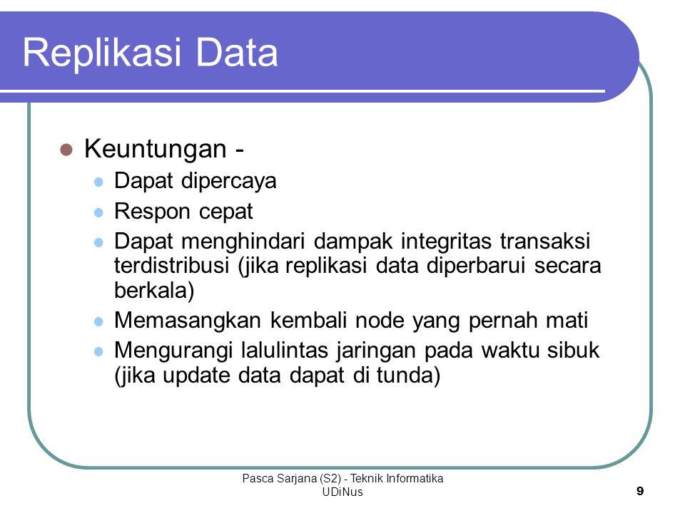 Pasca Sarjana (S2) - Teknik Informatika UDiNus 9 Replikasi Data Keuntungan - Dapat dipercaya Respon cepat Dapat menghindari dampak integritas transaks
