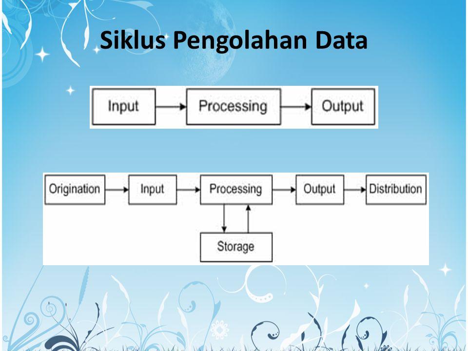 Sistem Komputer Sistem adalah jaringan dari elemen-elemen yang saling behubungan dan membentuk satu kesatuan untuk melaksanakan suatu tujuan pokok dari sistem tersebut.