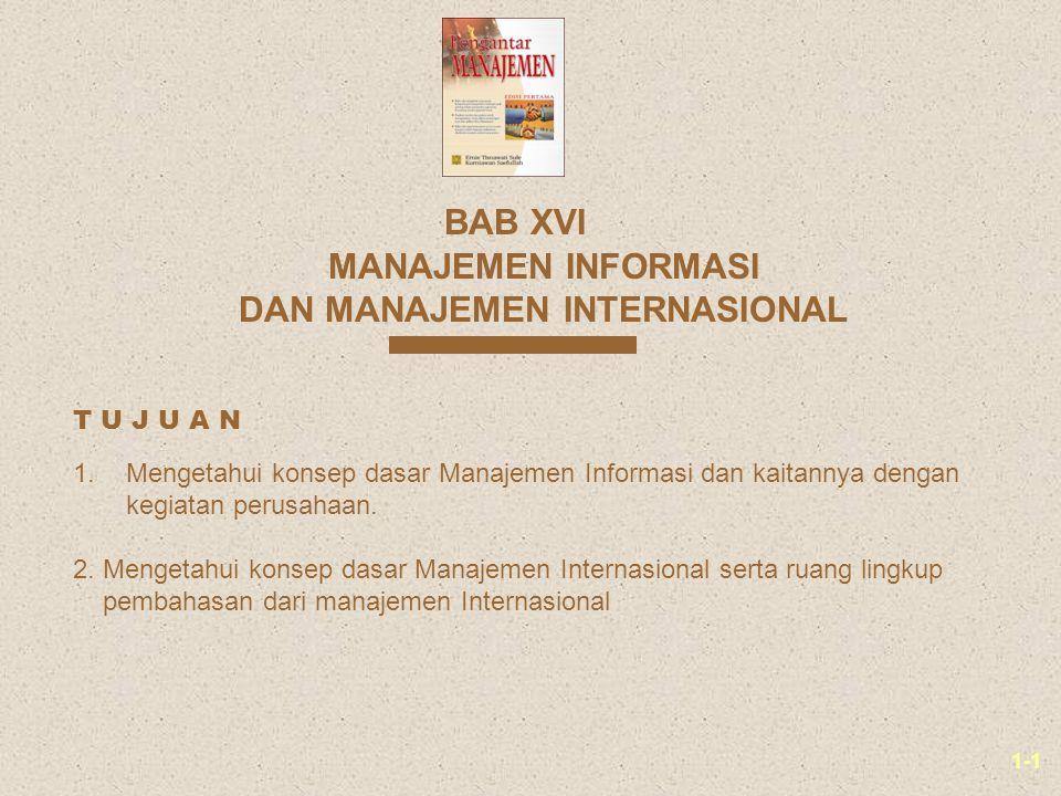 1-1 MANAJEMEN INFORMASI DAN MANAJEMEN INTERNASIONAL BAB XVI 1.Mengetahui konsep dasar Manajemen Informasi dan kaitannya dengan kegiatan perusahaan. 2.