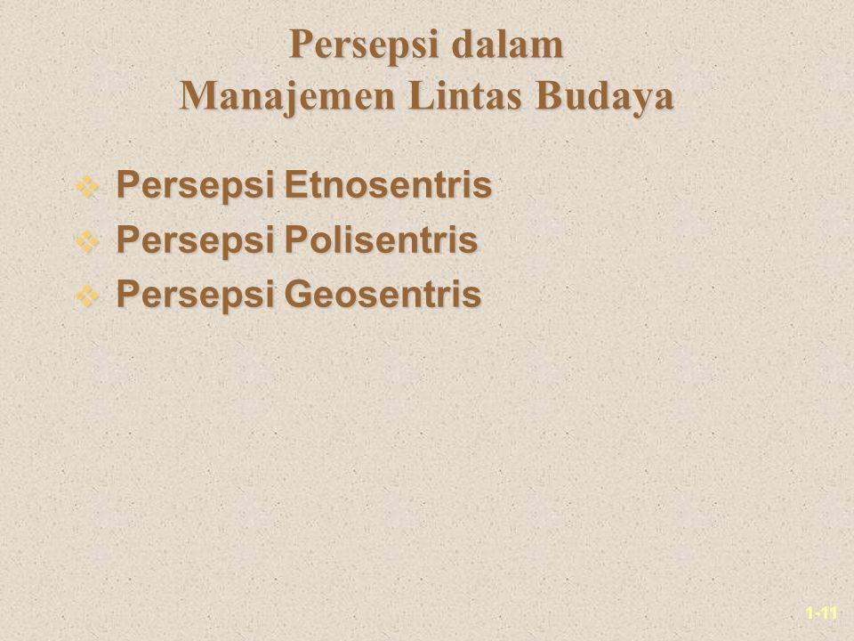 1-11 Persepsi dalam Manajemen Lintas Budaya v Persepsi Etnosentris v Persepsi Polisentris v Persepsi Geosentris