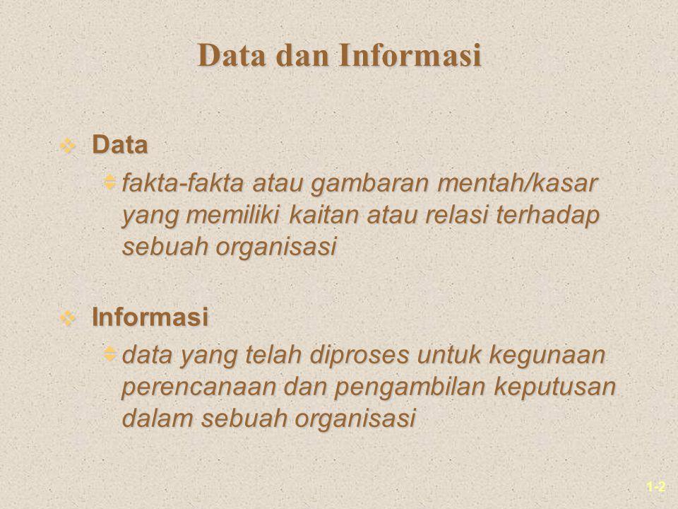 1-2 Data dan Informasi v Data  fakta-fakta atau gambaran mentah/kasar yang memiliki kaitan atau relasi terhadap sebuah organisasi v Informasi  data