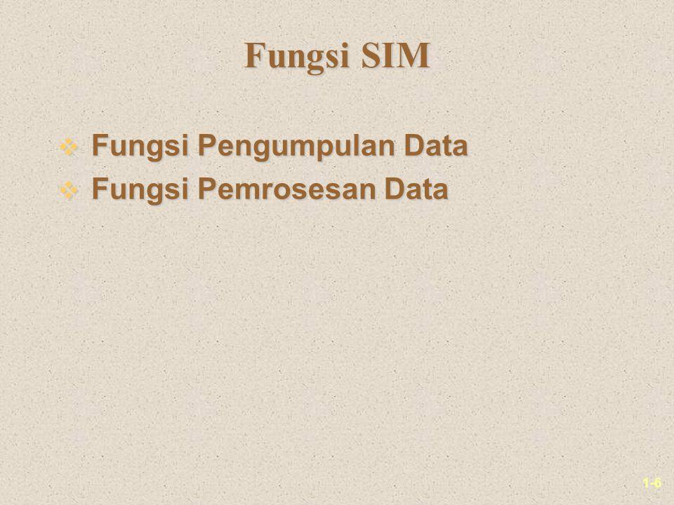 1-6 Fungsi SIM v Fungsi Pengumpulan Data v Fungsi Pemrosesan Data