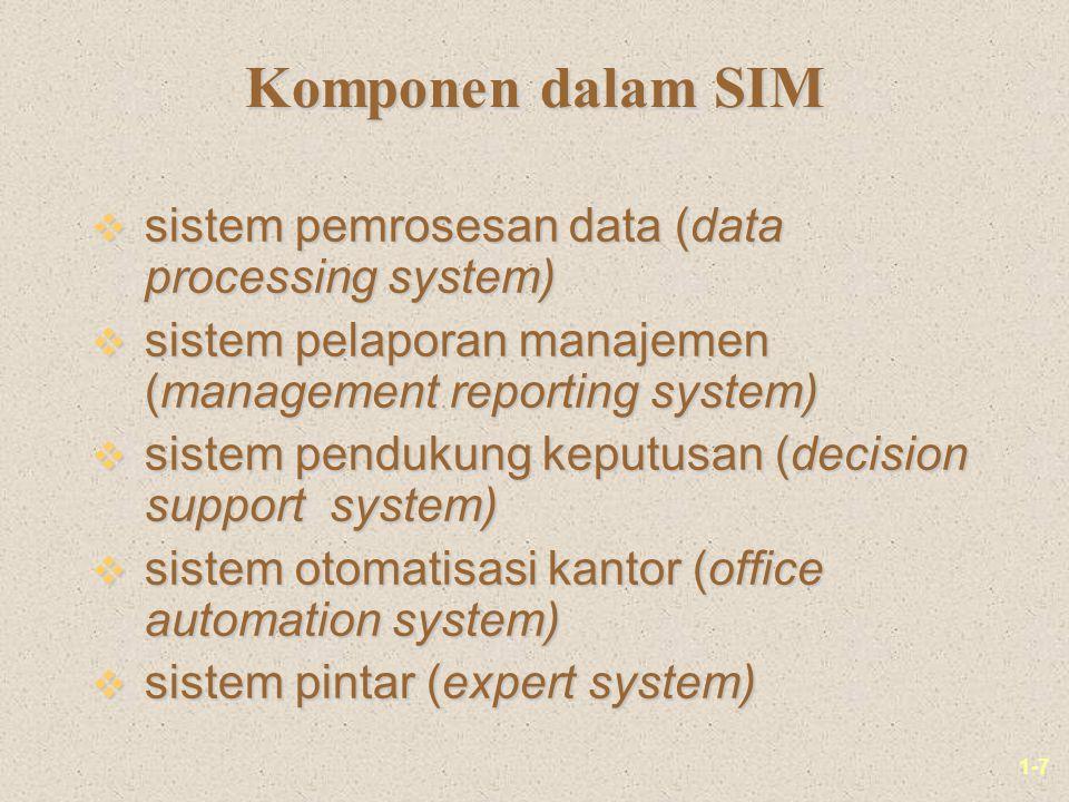 1-7 Komponen dalam SIM v sistem pemrosesan data (data processing system) v sistem pelaporan manajemen (management reporting system) v sistem pendukung