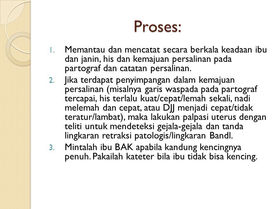 Proses: 1. Memantau dan mencatat secara berkala keadaan ibu dan janin, his dan kemajuan persalinan pada partograf dan catatan persalinan. 2. Jika terd