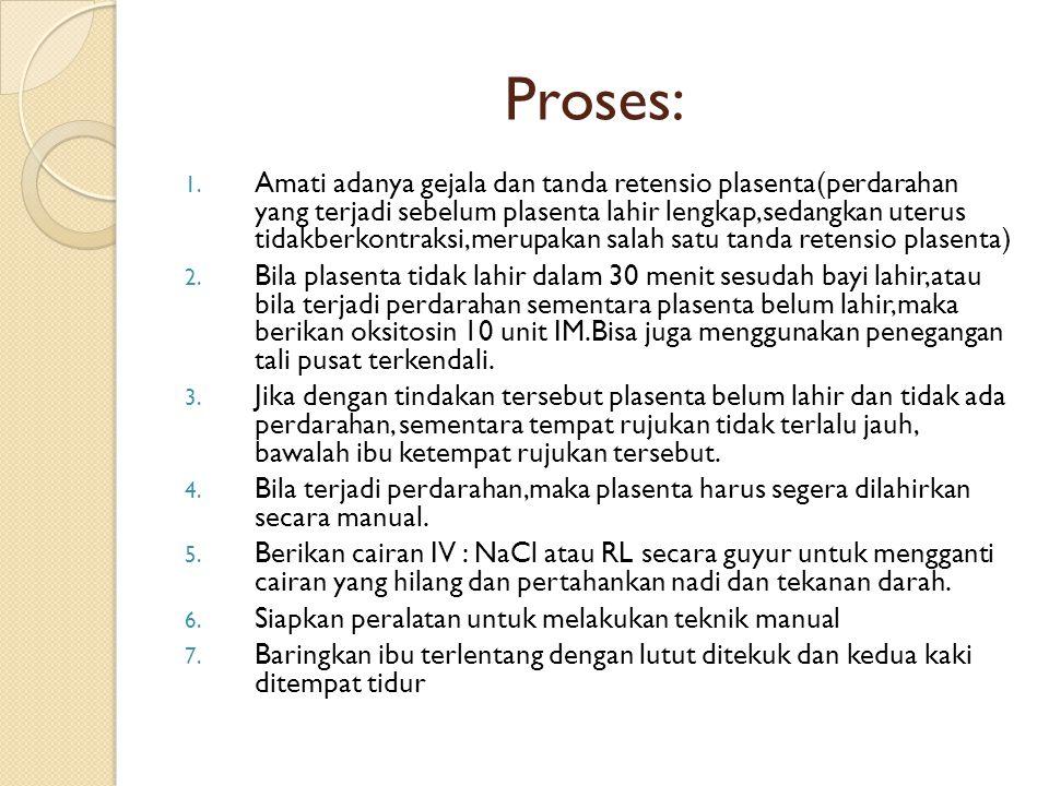 Proses: 1. Amati adanya gejala dan tanda retensio plasenta(perdarahan yang terjadi sebelum plasenta lahir lengkap,sedangkan uterus tidakberkontraksi,m