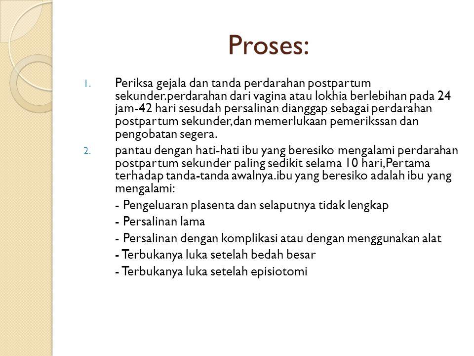 Proses: 1. Periksa gejala dan tanda perdarahan postpartum sekunder.perdarahan dari vagina atau lokhia berlebihan pada 24 jam-42 hari sesudah persalina