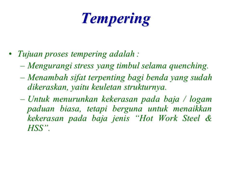 Tempering Tujuan proses tempering adalah :Tujuan proses tempering adalah : –Mengurangi stress yang timbul selama quenching. –Menambah sifat terpenting