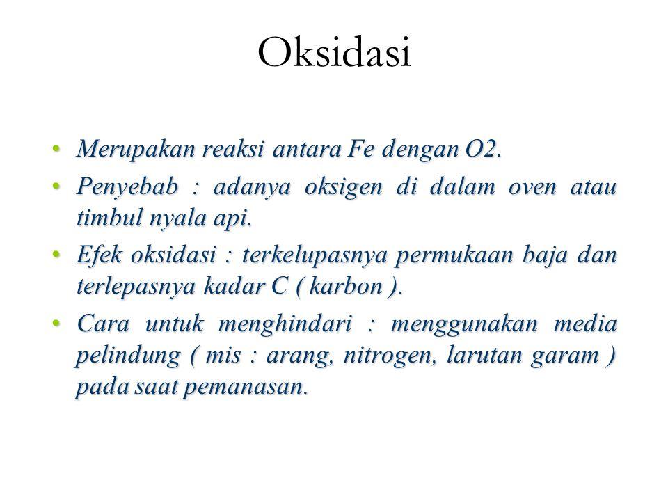 Oksidasi Merupakan reaksi antara Fe dengan O2.Merupakan reaksi antara Fe dengan O2. Penyebab : adanya oksigen di dalam oven atau timbul nyala api.Peny