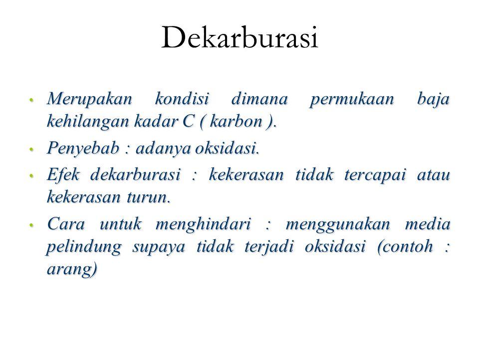 Dekarburasi Merupakan kondisi dimana permukaan baja kehilangan kadar C ( karbon ). Merupakan kondisi dimana permukaan baja kehilangan kadar C ( karbon