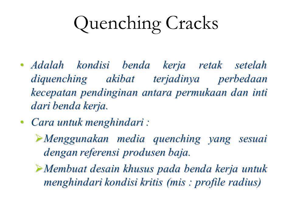 Quenching Cracks Adalah kondisi benda kerja retak setelah diquenching akibat terjadinya perbedaan kecepatan pendinginan antara permukaan dan inti dari