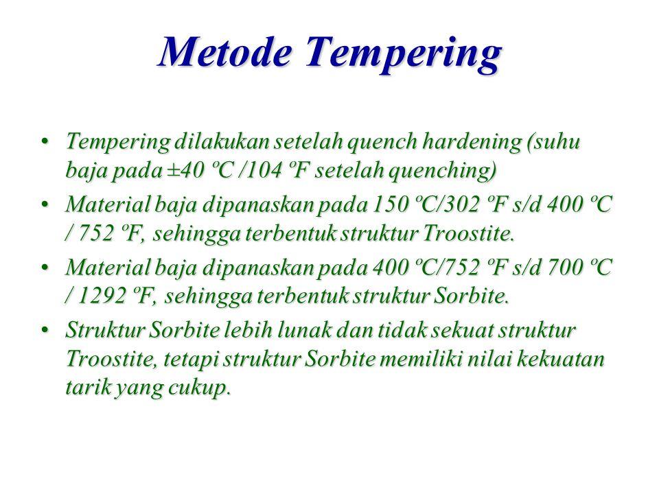 Metode Tempering Tempering dilakukan setelah quench hardening (suhu baja pada ±40 ºC /104 ºF setelah quenching)Tempering dilakukan setelah quench hard