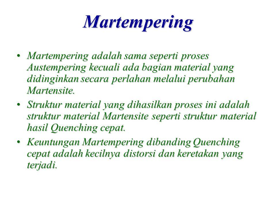 Martempering Martempering adalah sama seperti proses Austempering kecuali ada bagian material yang didinginkan secara perlahan melalui perubahan Marte