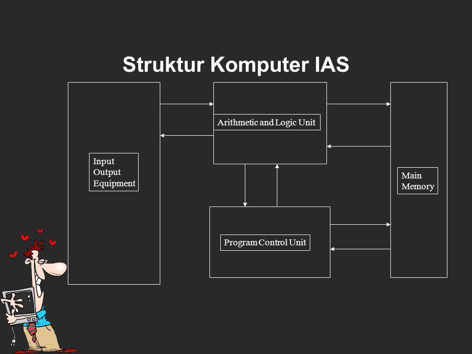 IAS - detail  1000 x 40 bit word Angka biner 2 x 20 bit instruksi  Sekumpulan register(penyimpanan didalam CPU) Memory Buffer Register Memory Address Register Instruction Register Instruction Buffer Register Program Counter Accumulator Multiplier Quotient