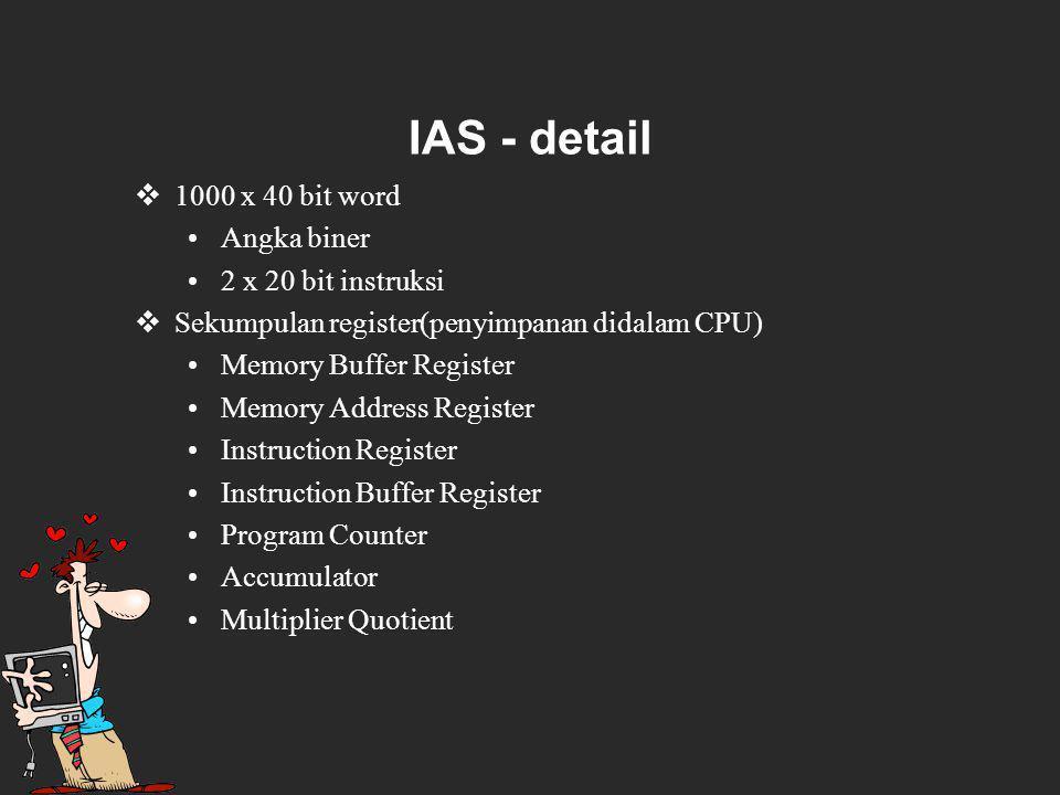 IAS - detail  1000 x 40 bit word Angka biner 2 x 20 bit instruksi  Sekumpulan register(penyimpanan didalam CPU) Memory Buffer Register Memory Addres