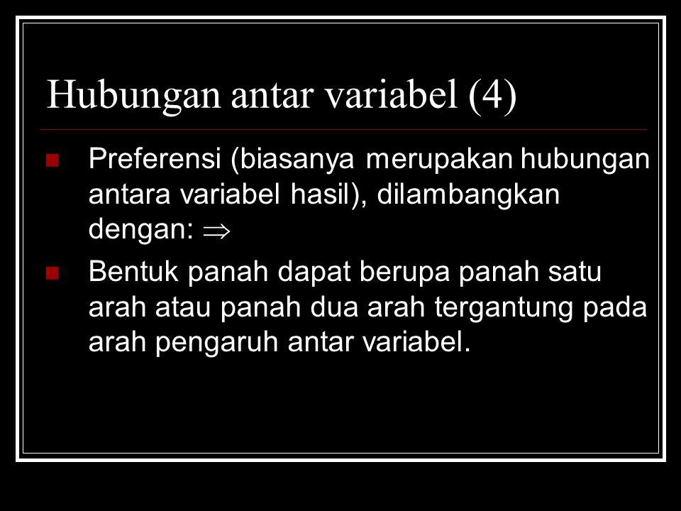 Hubungan antar variabel (4) Preferensi (biasanya merupakan hubungan antara variabel hasil), dilambangkan dengan:  Bentuk panah dapat berupa panah satu arah atau panah dua arah tergantung pada arah pengaruh antar variabel.