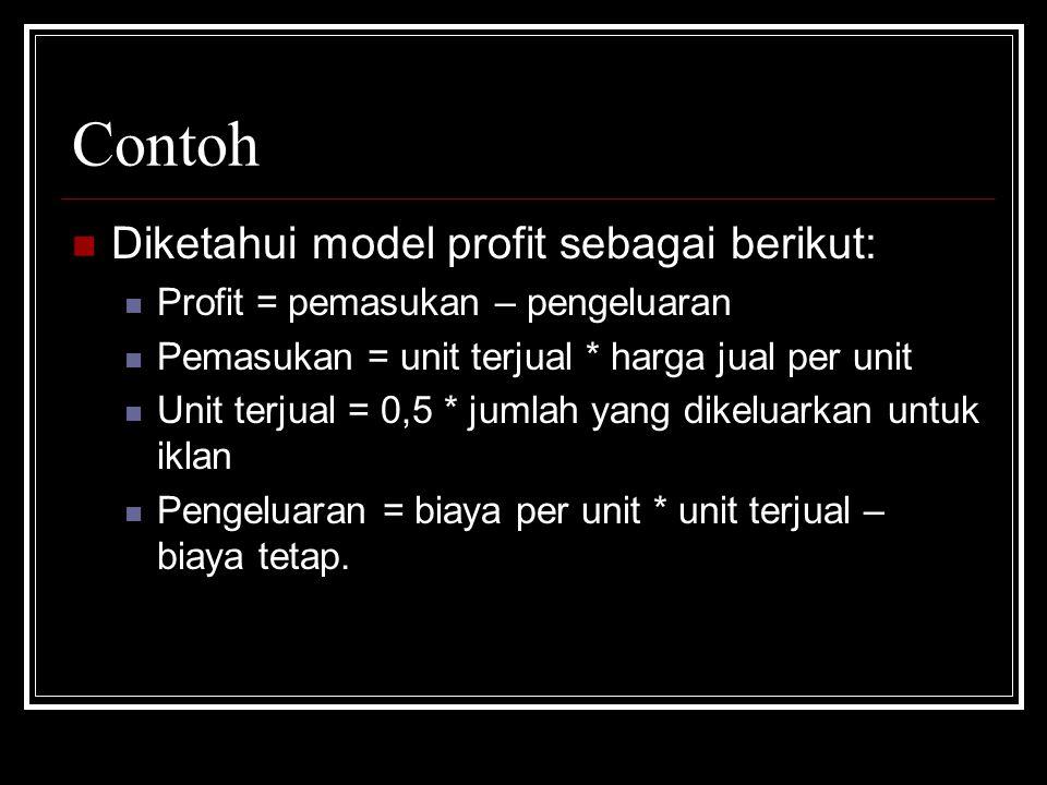Contoh Diketahui model profit sebagai berikut: Profit = pemasukan – pengeluaran Pemasukan = unit terjual * harga jual per unit Unit terjual = 0,5 * jumlah yang dikeluarkan untuk iklan Pengeluaran = biaya per unit * unit terjual – biaya tetap.