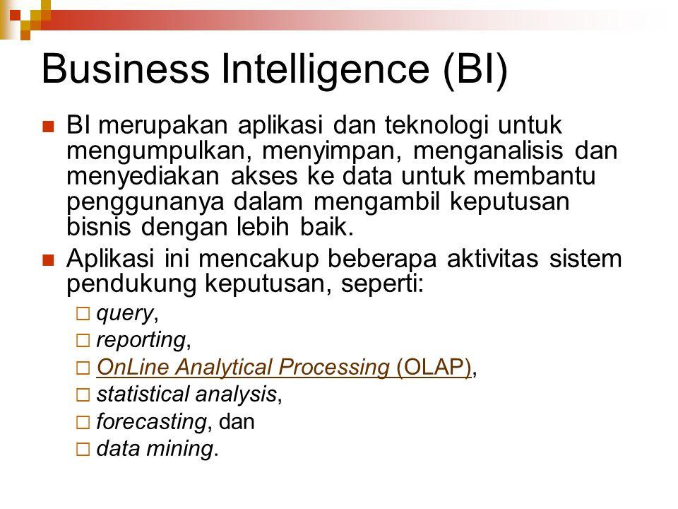 Business Intelligence (BI) BI merupakan aplikasi dan teknologi untuk mengumpulkan, menyimpan, menganalisis dan menyediakan akses ke data untuk membantu penggunanya dalam mengambil keputusan bisnis dengan lebih baik.