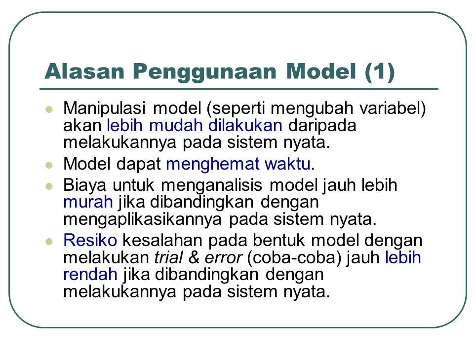 Alasan Penggunaan Model (2) Lingkungan bisnis yang banyak mengandung ketidakpastian.