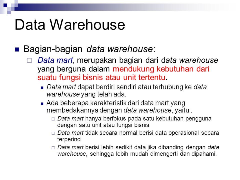 Data Warehouse Bagian-bagian data warehouse:  Data mart, merupakan bagian dari data warehouse yang berguna dalam mendukung kebutuhan dari suatu fungsi bisnis atau unit tertentu.