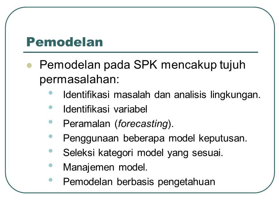Pemodelan Pemodelan pada SPK mencakup tujuh permasalahan: Identifikasi masalah dan analisis lingkungan. Identifikasi variabel Peramalan (forecasting).