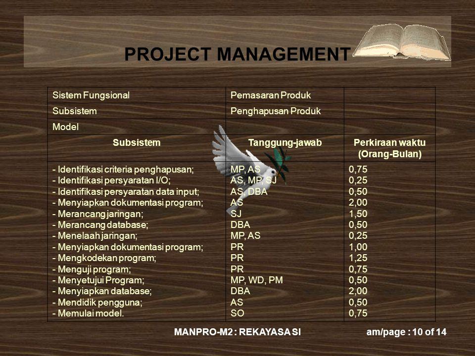 PROJECT MANAGEMENT MANPRO-M2 : REKAYASA SIam/page : 10 of 14 Sistem FungsionalPemasaran Produk SubsistemPenghapusan Produk Model SubsistemTanggung-jaw